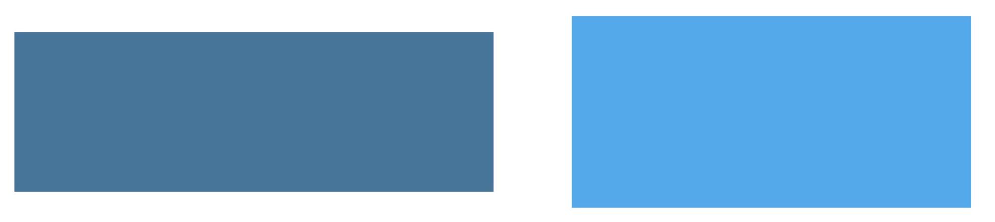 어느 직사각형이 더 큰가?