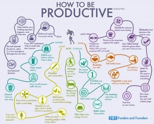 35-habits-most-productive-people-00