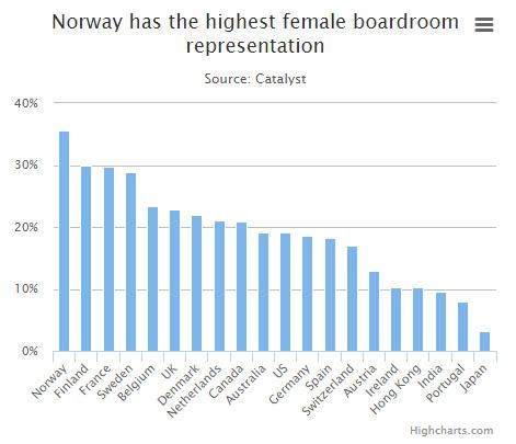 1-female boardroom