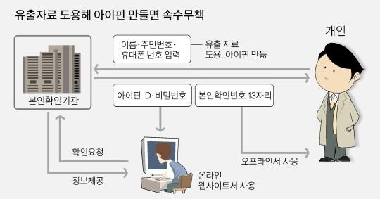 [사진 = 중앙 일보 ]