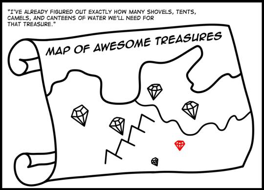 저 다이아몬드를 탐색하기 위해 삽, 텐트, 낙타, 그리고 수통이 얼마나 필요한지 정확히 계산해놓았지!