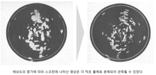 그림 7. 레이다의 발전으로 인한 스코프 해상도의 변화