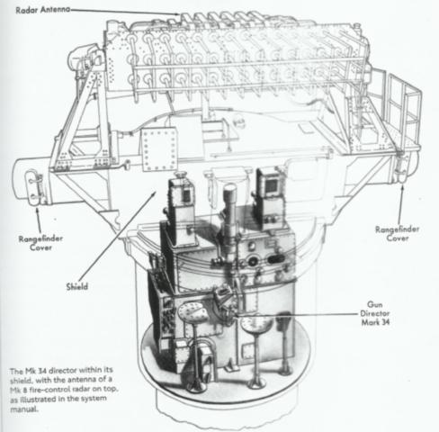 그림 5. Mk8 레이다와 결합된 Mk34 사격지휘장치