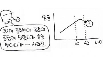임금피크제와 한국 IT 업계