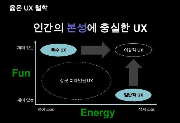 이는 이전부터 지속되어 온 UX 원칙이기도 하다. (출처: