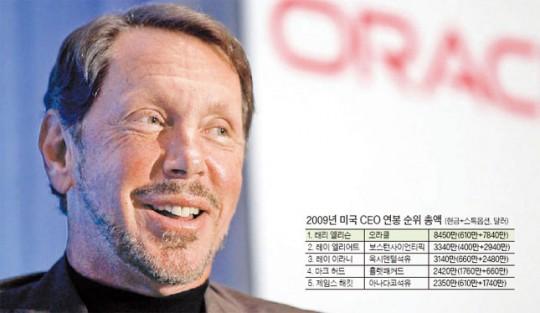 출처: 2009년 연봉왕 美 오라클 CEO 래리 엘리슨