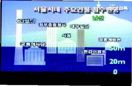 """""""북한이 물공격하면 서울은 멸망한다."""""""