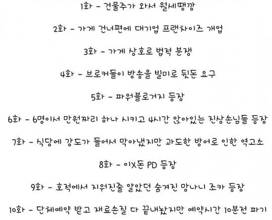 물론 한국에 오면 귤이 탱자가 됩니다(…) 출처: 루리웹