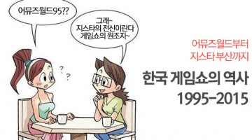 한국 게임쇼의 역사: 어뮤즈월드 95에서 지스타 2015로