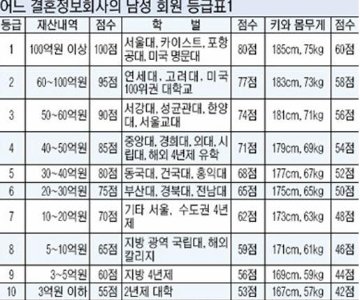 한국인에게 체화된 현실
