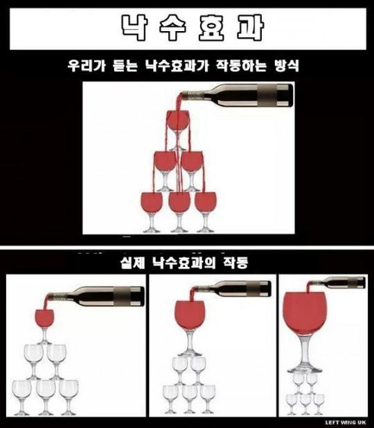 IMF_낙수효과_02