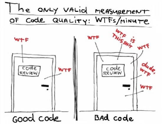 WTFs_per_minute_Quotient