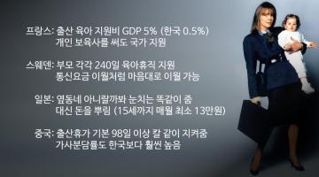 선진국 워킹맘들은 과연 한국과 다를까?