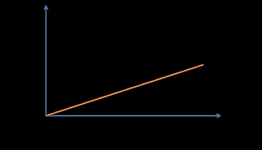 linear-loss-1024x586