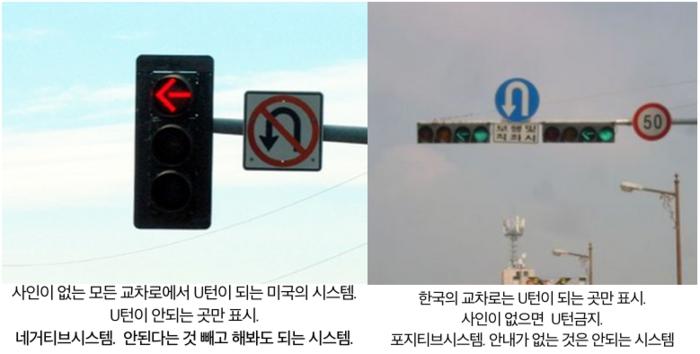 한국_미국_규제
