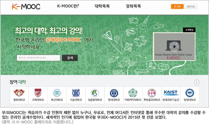 K가 붙어서 좀 불안하기는 하지만 국내 대학들도 MOOC를 내놓고 있다