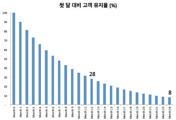 ASP_chart