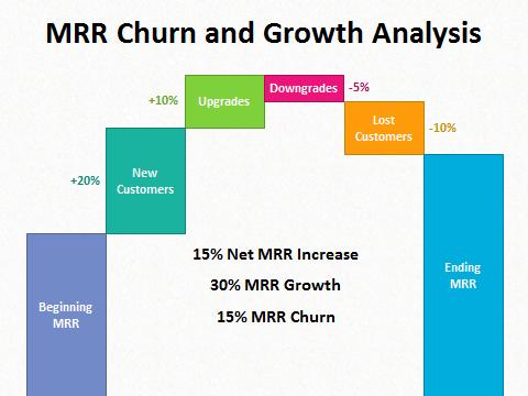 mrr-churn-analysis