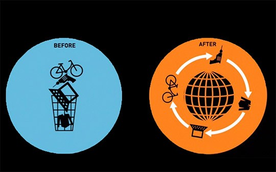 잉여 자원의 공유화와 재순환을 통한 자원 보존 사진: 패스트컴퍼니