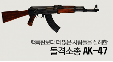 AK-47과 미하일 칼라시니코프
