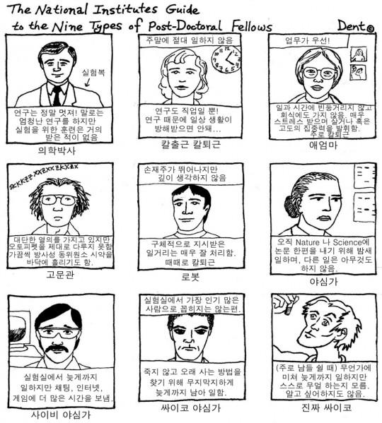 대학원생_교수_유형