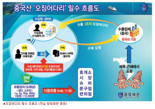물론 창조경제 한국인에게 불가능은 없다