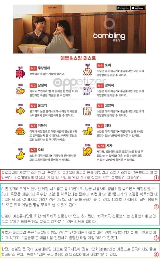 기사 출처: 조선일보 앱피타이저