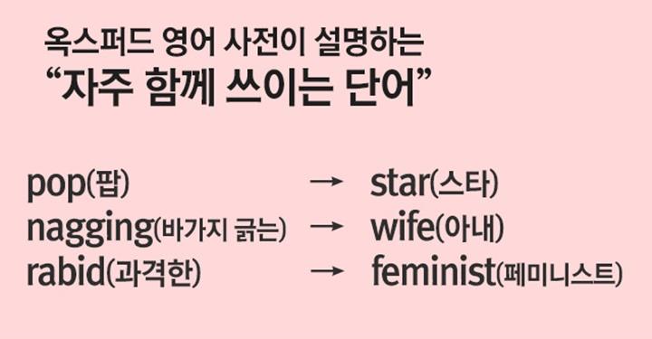 여성에 대한 차별은 어떻게 언어에 반영되어 왔는가?