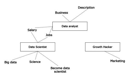 data_career