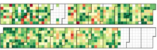 D3로 만든 필자의 행복도 달력 (각 셀은 일별 평균 행복도를 나타내며, 녹색에서 빨강색으로 갈수록 낮은 행복도를 나타낸다.)