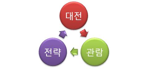모바일_3요소