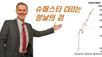 CEO가 잡지의 표지모델이 되면 몰락할 징조?