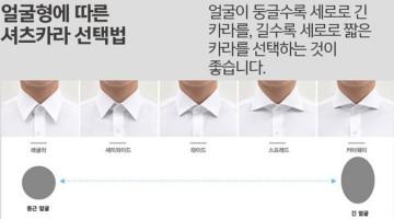 당신이 지나친 셔츠의 7가지 디테일: 패션리더들은 아는 셔츠에 대한 모든 것
