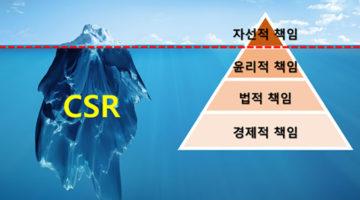 CSR(기업의 사회적 책임)에 대한 오해들