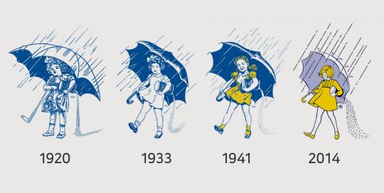 모튼 솔트 로고 변화 (자료 출처: Morton Salt)
