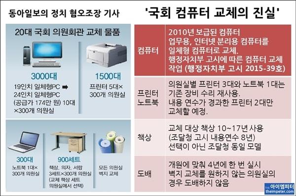동아일보의 국회 컴퓨터 교체 관련 이미지와 국회 사무처가 반박한 내용