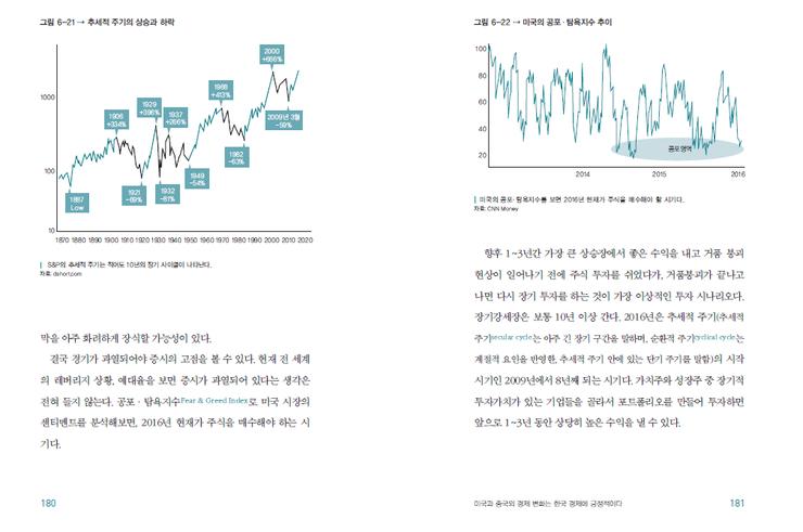 """6장 """"미국과 중국의 경제 변화는 한국 경제에 긍정적이다"""" 안에 """"추세적 주기를 살펴보자"""" 라는 내용이 있습니다."""