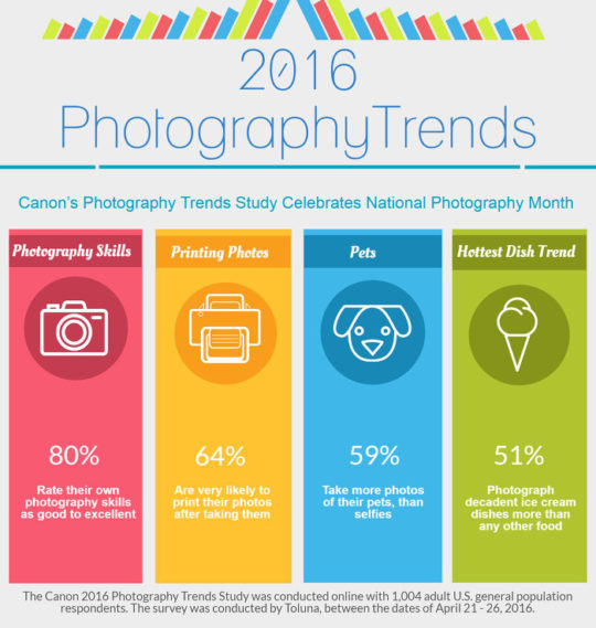 photograph-trends-infograph-hiRes