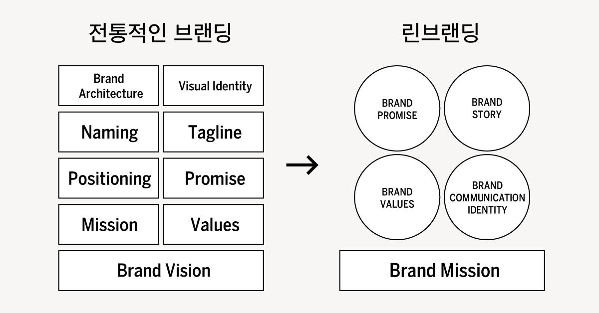 diagram02_comparison