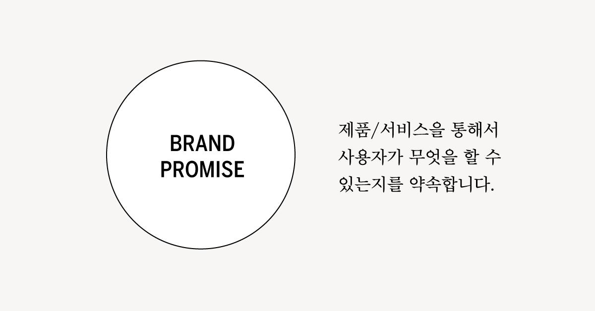 diagram04_promise