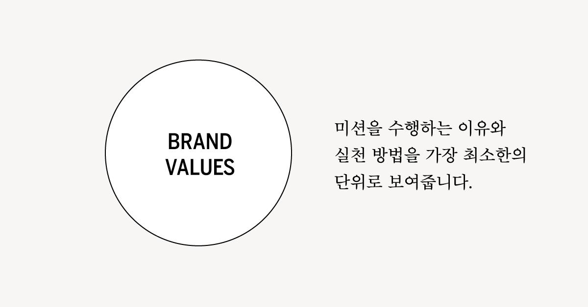 diagram06_value