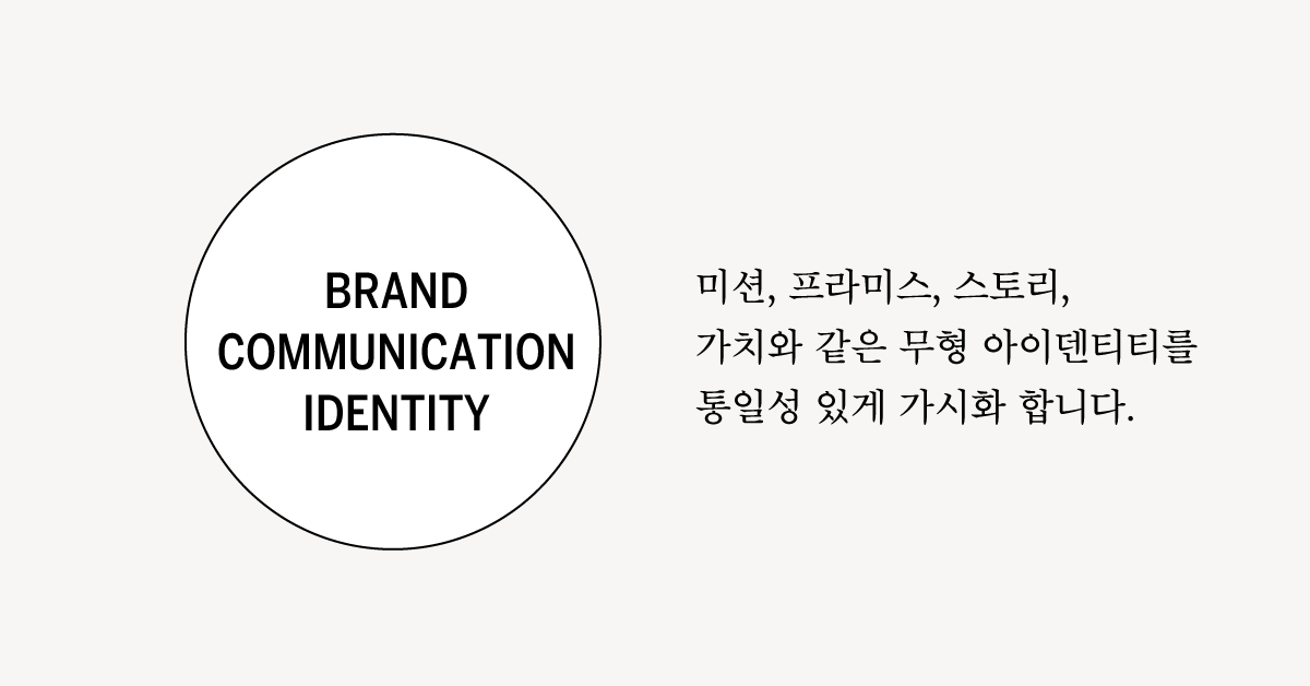 diagram07_identity