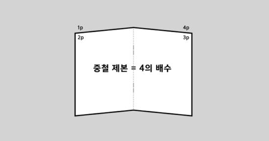 3_페이지수