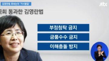 '김영란법', 그동안 우리 사회는 어떤 모습이었기에