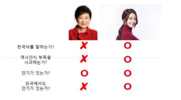 설현이 박근혜보다 대통령으로 적합한 5가지 이유