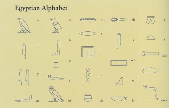 이집트 상형문자