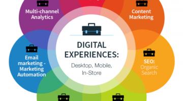 2017년 디지털 마케팅 트렌드 14가지