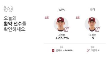 야구 기록 WPA는 도대체 무엇인가