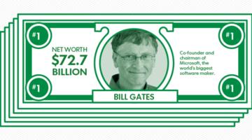 지구를 구하는 데 몇 명의 억만장자가 필요할까?