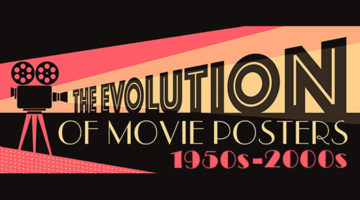 1950-2000년대 영화 포스터 변천사